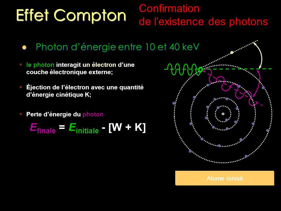 Effet Compton Efinale = Einitiale - [W + K] Confirmation